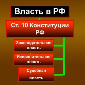 Органы власти Гаврилова Посада